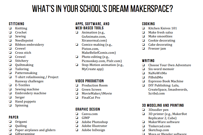 Makerspace Shopping List