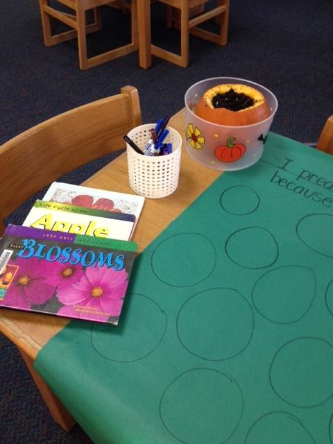 Pumpkin prediction library center